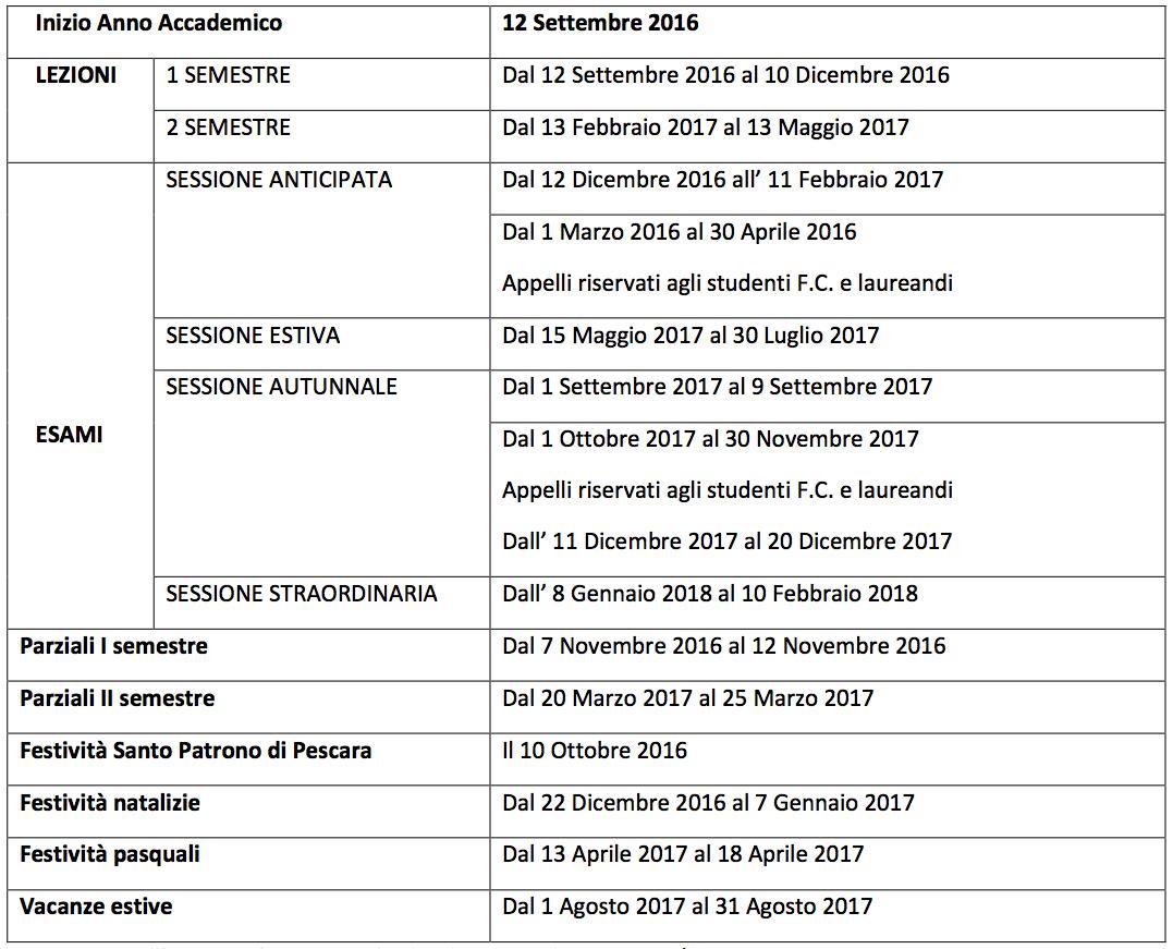 Calendario Accademico 2020.Calendario Didattico Cleii